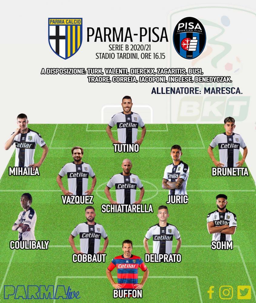Formazione Parma-Pisa 21/22