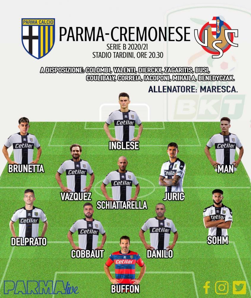 Formazione Parma-Cremonese 21/22